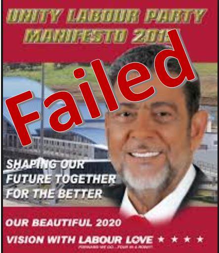 Failed ULP